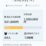 『クラウドファンディング最終日!【活動のまとめ】』の画像