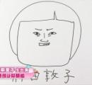 「似てるね」って言われたくない女性有名人ランキング 3位:倖田來未 2位:剛力彩芽 1位:
