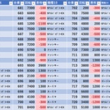 『7/14 スーパーDステーション錦糸町』の画像