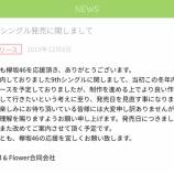 『速報!!欅坂46『9thシングル』発売延期を発表!!!!!!』の画像