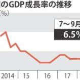 『中国成長に急ブレーキ。偽りだらけのGDPの実態とは。』の画像