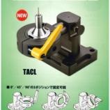 『【新商品】THREE ANGLE CLAMPER(スリーアングルクランパー)ツールクランプスタンド@㈱日研工作所【補用機器】』の画像
