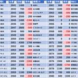 『9/29 エスパス高田馬場本店』の画像