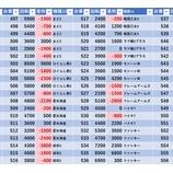 『4/16 エクスアリーナ松戸 周年、SS翔、ドキュン、ズキュン』の画像