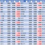 『1/17 123笹塚 旧イベ』の画像