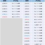 『【カートゥーンウォーズ3】【追記】タイムログインイベントのお知らせ』の画像