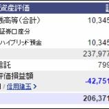 『週末(10月15日)の保有資産。2億0637万1638円』の画像