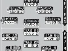 【 日本代表×ブラジル 】 <サンスポ> スタメン予想!代表初招集の長澤をトップ下起用!