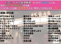 【速報】AKB48劇場 もうすぐ再開みたいだよ