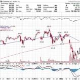 『貿易摩擦懸念後退も、市場は決算シーズンを控えてなお慎重か』の画像