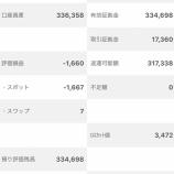 『第11回ガチンコバトル2020年4月6日(6週目)の累計利益は36,358円でした。』の画像