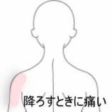 『ランドセルを降ろした時に感じた肩の痛み 室蘭登別すのさき鍼灸整骨院 症例報告』の画像