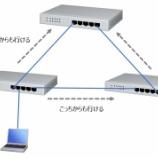 『STP(スパニングツリープロトコル)の動作を検証①』の画像