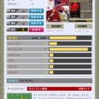 『徒然WCCF日記〜バイエルン使用感 序盤〜』の画像