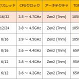 『9月登場予定の16コアCPU「Ryzen 9 3950X」の情報を再チェック』の画像