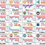 『ビットコイン価格の下落時にとるべきポジションについて』の画像