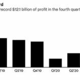 『「貸倒引当金の戻し入れ」とは?JPモルガンが過去最高益の理由』の画像