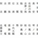 ■1032 大相撲妄想場所 雑感