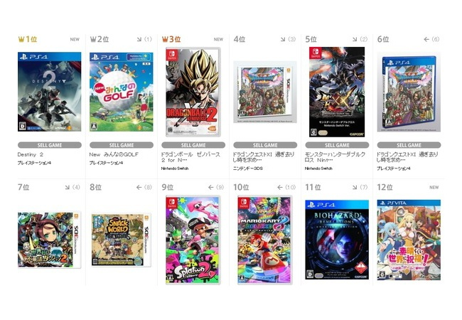 【今週のゲームランキング】Destiny2が1位に!10万本は超えたか