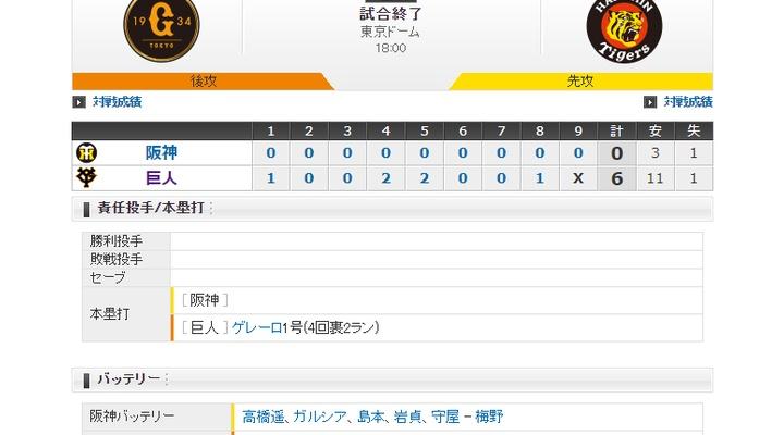 【 巨人試合結果!】< 巨 6-0 神 > 3勝0敗!先発メルセデス7回無失点!ゲレーロ2ラン!巨人日本シリーズ進出王手!
