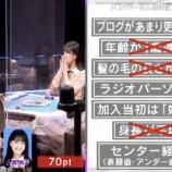 『【乃木坂46】梅澤美波、ブログを更新しないメンバーを遠回しに指摘wwwwww』の画像