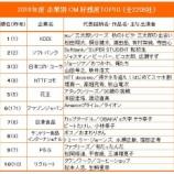 『【乃木坂46】生駒里奈出演 タウンワークCMが『2016年度 企業別CM好感度TOP10』にランクイン!!!』の画像