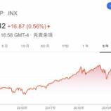 『【米国株】過去最高値を更新したS&P500、最大の暴落リスクはアメリカにあり。』の画像