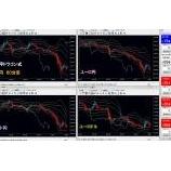 『NY相場も円買い、NY株安で危機感を感じます。』の画像