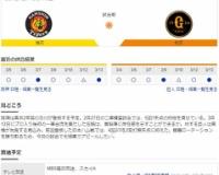 【虎実況】オープン戦 阪神 対 巨人(甲子園)[3/14]13:00~