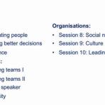 Lodon Business School 留学記 2019-21