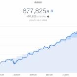 『【爆益!!】2021年4月2週目!THEO+docomoの資産運用状況は877,825円でした』の画像