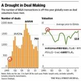 『【JPM】JPモルガン・チェースの第4四半期決算はまちまち。M&Aは加速と住宅融資は減速は終わりの始まりを示唆している。』の画像