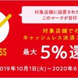 『【悲報】「最大5%ポイント還元」が6月末で終わる!もうすぐ「真の消費税10%」が始まる地獄。』の画像