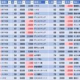 『8/16 PX女化 旧イベ』の画像