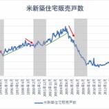『【米新築住宅販売戸数】住宅市場の失速で米経済のリセッションを示唆か』の画像