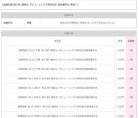【欅坂46】個握1次で『0/27』当選確率0%の尾関梨香ファン現る
