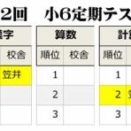 桐光学院 笠井校ブログ