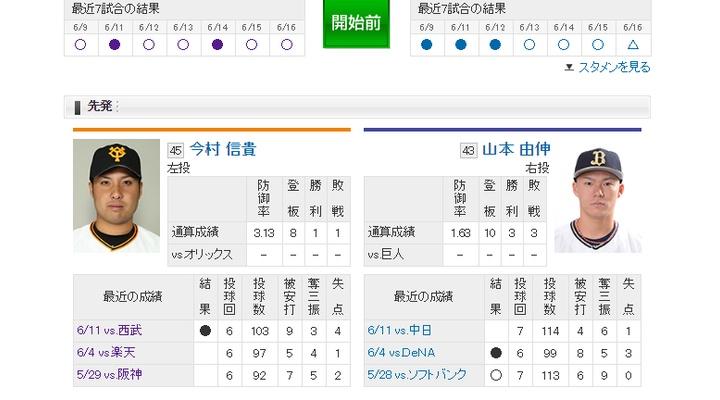 【 巨人実況!】vs オリックス![6/18] 先発は今村!捕手は小林!