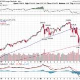 『FRB、利上げの可能性排除せず 投資家は未だリセッションに備える必要なし』の画像