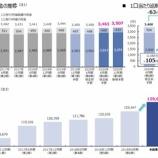 『マリモ地方創生リート投資法人・公募増資でレジデンスと商業施設合計6棟の取得を発表』の画像
