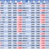 『1/21 123笹塚 旧イベ』の画像