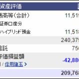 『週末(9月16日)の保有資産。2億0976万8029円』の画像