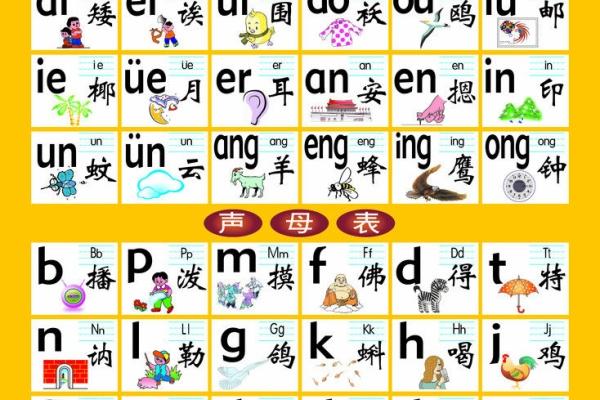発音 中国 語