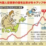 『日本市場を襲う、無慈悲な外国人投資家。』の画像