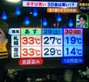 【悲報】北海道の気温、とんでもないことになる