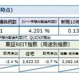 『しんきんアセットマネジメントJ-REITマーケットレポート2018年10月』の画像