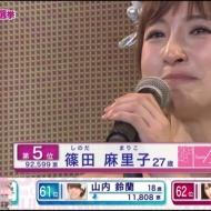 AKB 篠田麻里子 総選挙スピーチ「最後は地元で・・」 アイドルファンマスター