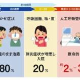 『2020.3.18 新着 -Facebook - Zoo Takuなお、日本国内で同時期に交通事故で死亡した人の数は以下の通り。(新型コロナウィルスの実に30倍の死亡者数!!)、他15件』の画像