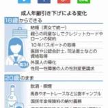 『2022年4月から成人は18歳に。改正民法成立。戸田市への影響は・・・?』の画像