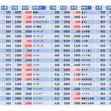 『10/26 将軍下赤塚 スロパチ広告』の画像
